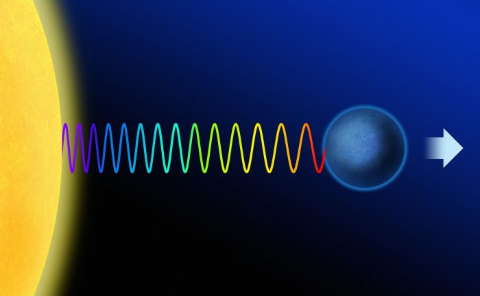 Have astronomers ever observed a violet shift like they have blue shifts and red shifts