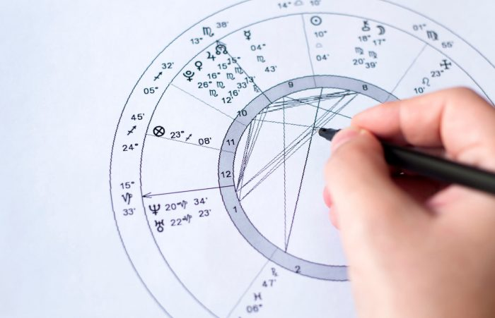 How does astrology work
