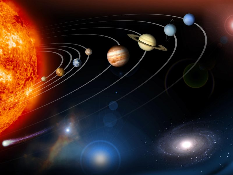 When do the planets in our solar system all line up